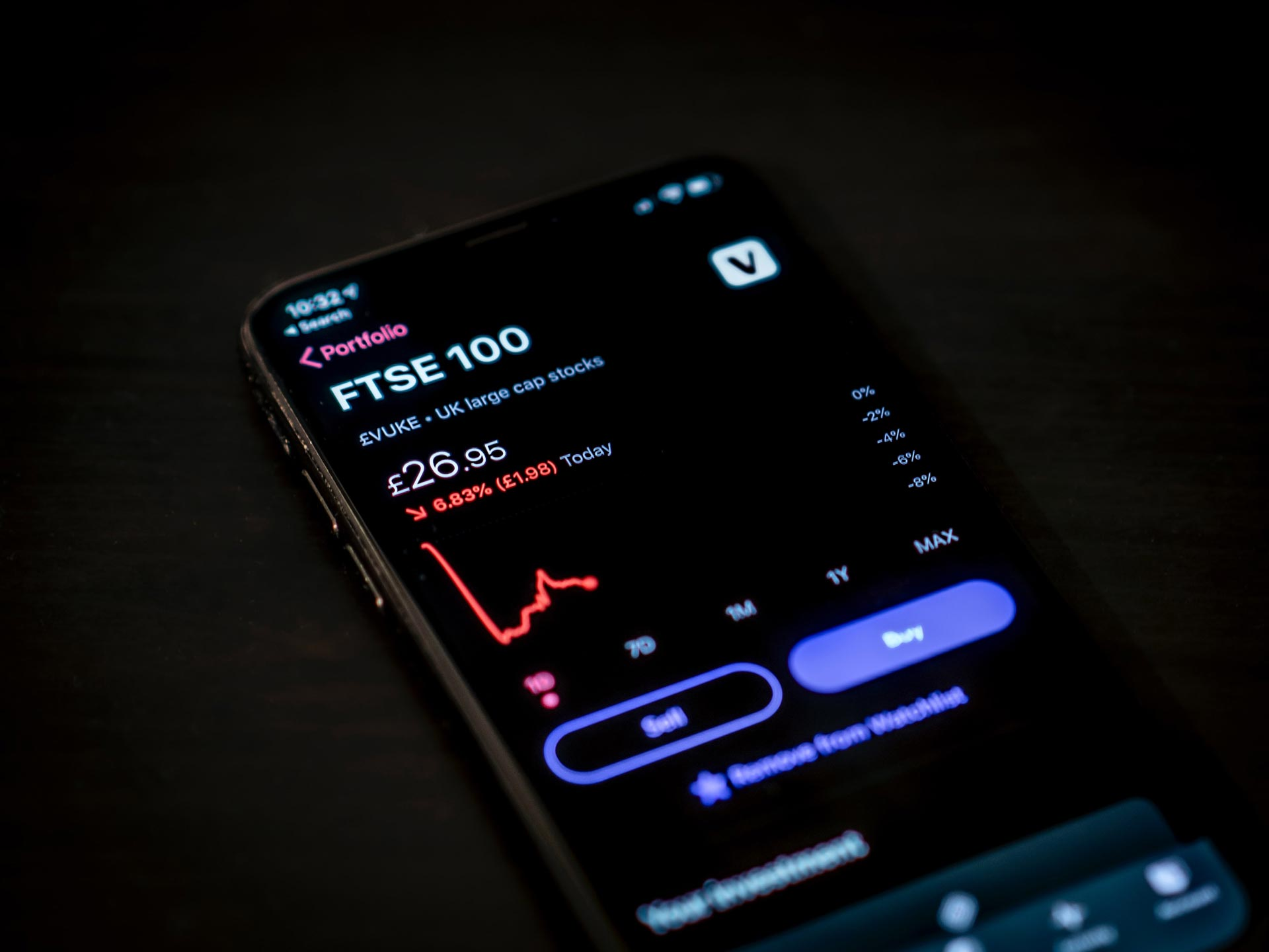 investments showing on a mobile phone